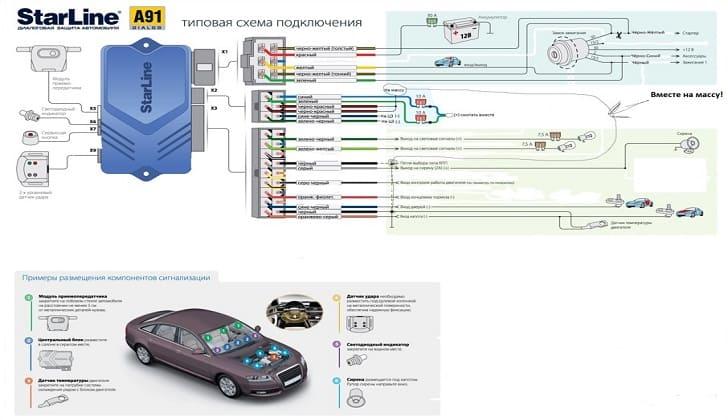 Схема подключения сигналки