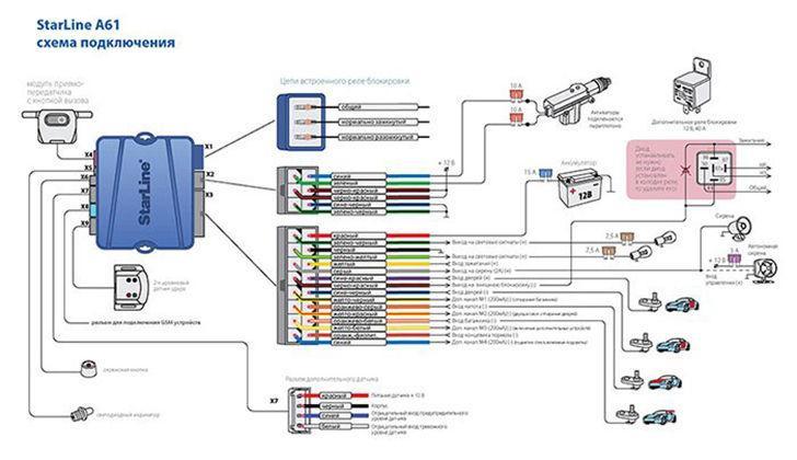 Схема подключения StarLine A61 к авто