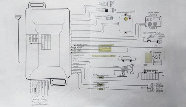 Схема подсоединения сигналки