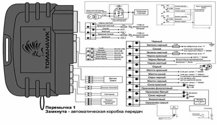 Схема Tomahawk 9020