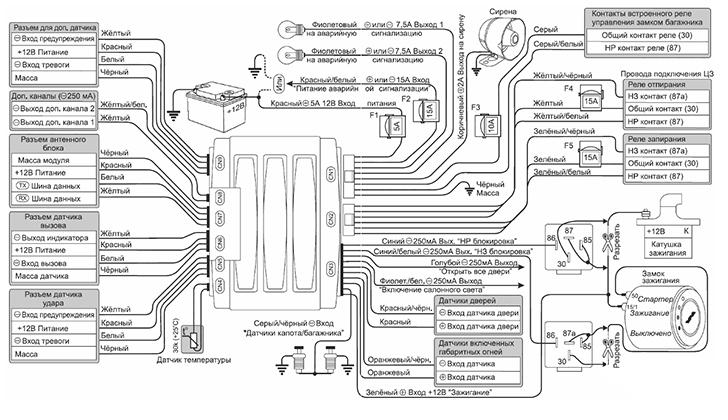 Схема установки Scher-khan Magicar 8