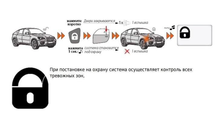Включение охраны авто