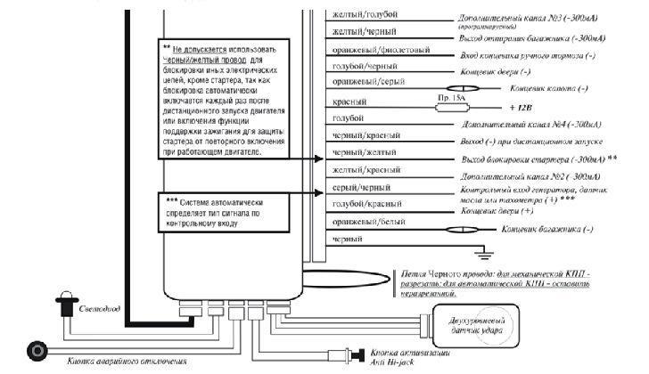 Вторая часть схемы подключения Cenmax Vigilant ST-5A