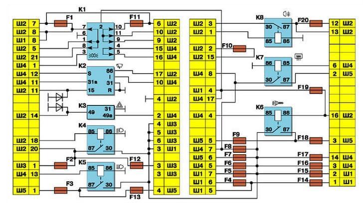 Схема подключения предохранителей в ВАЗ