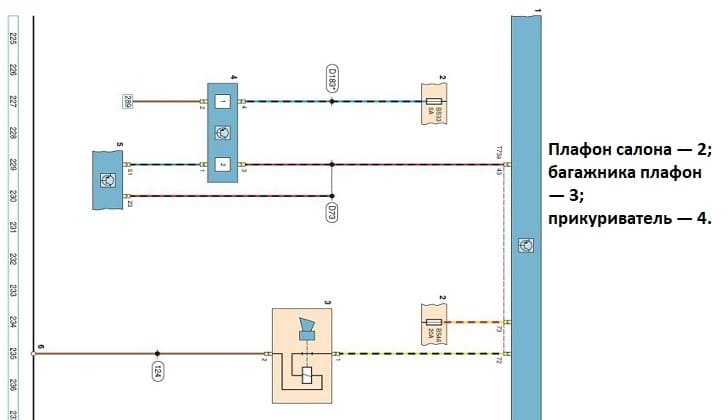 Схема подключения прикуривателя в Фольксвагене