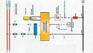 Схема подключения прикуривателя в Ланосе