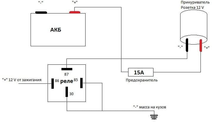 Схема подключения прикуривателя в автомобиле
