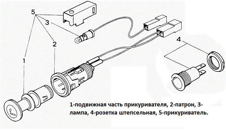 Устройство и принцип работы прикуривателя в машине