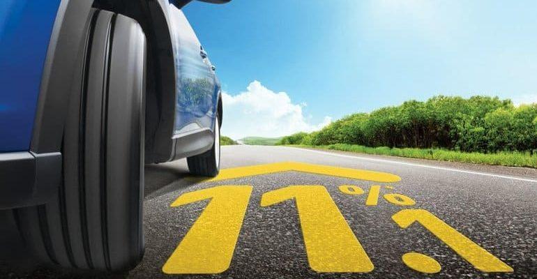Автомобильное кредитование 2020
