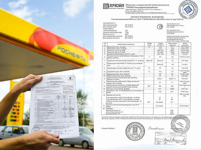 Сертификат качества на бензин