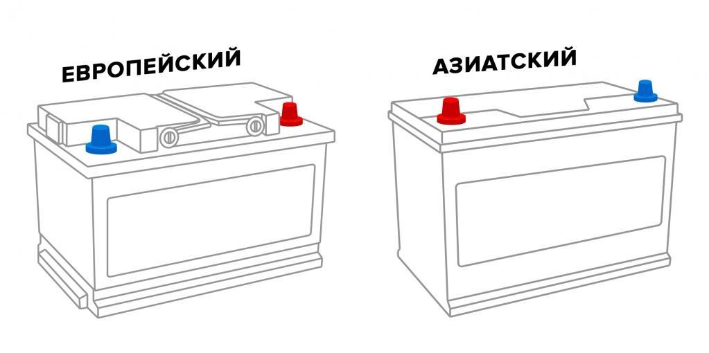 Тип корпусов автомобильных аккумуляторов