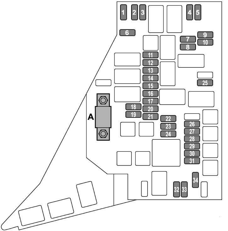 Схема предохранителей Субару Легаси