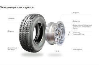 Как узнать посадочный диаметр шины